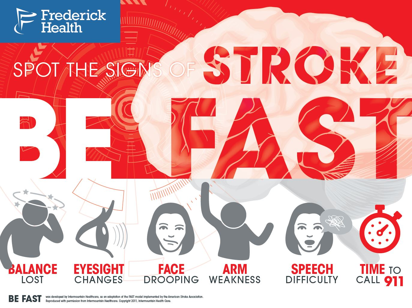 Spot the signs of stroke - BE FAST graphic
